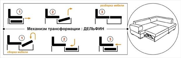 типы диванов по механизму раскладывания